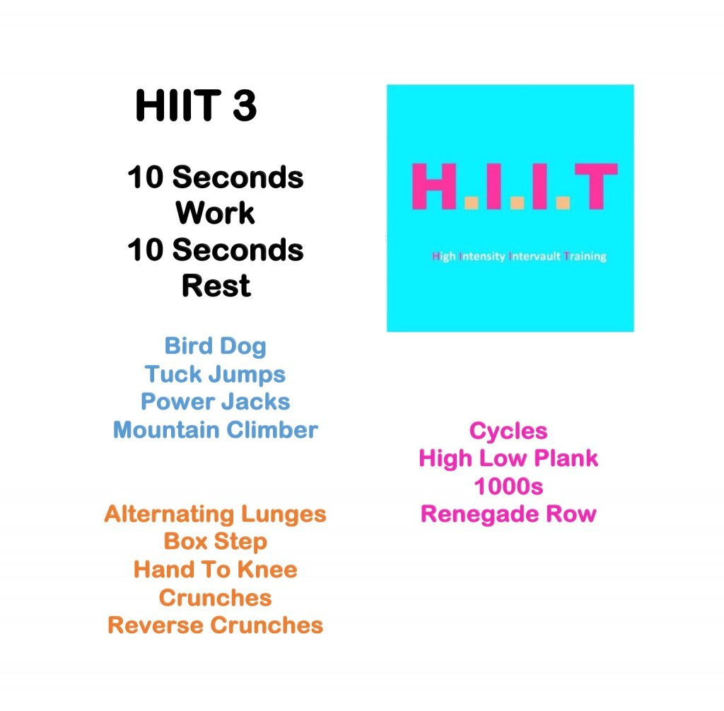 WorkOut Wednesday: HIIT 3 & Weekly Check In